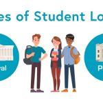 Fast and Easy Private Student Loans: Exploring Various Ways